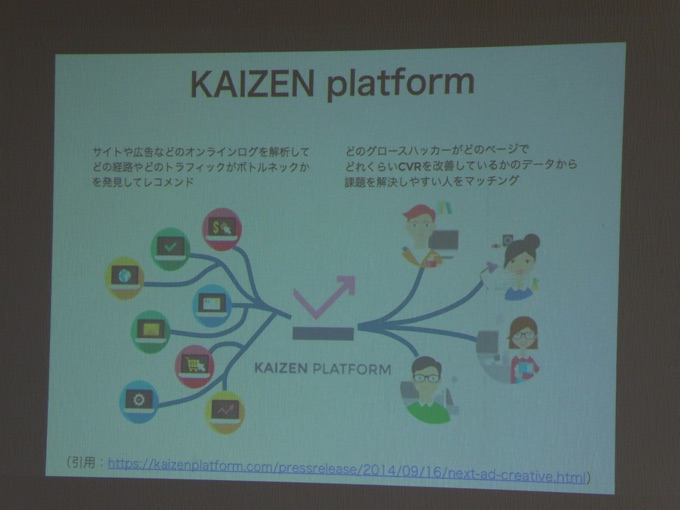 KAIZEN platformイメージ
