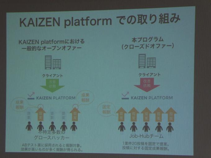 KAIZEN platformとは?