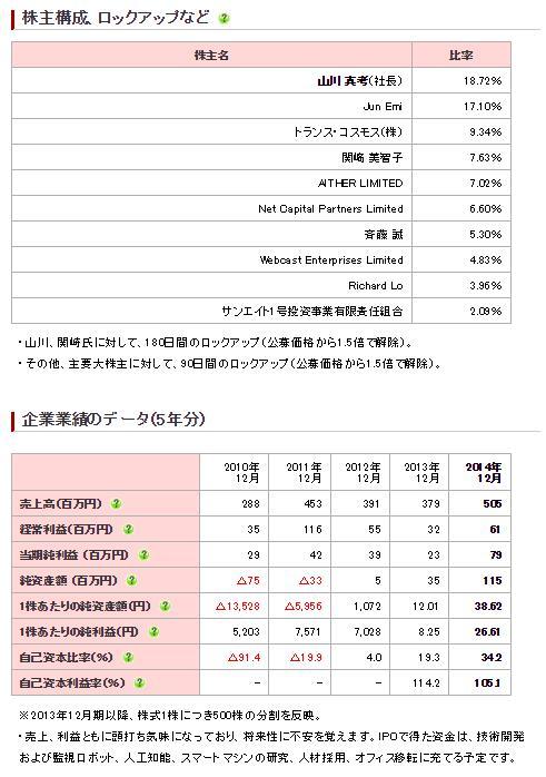 札幌に本店を置くジグソー社が上場 ビッグデータ、IoT関連銘柄