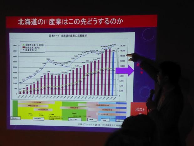 北海道のIT産業はこの先どうしていくべきか