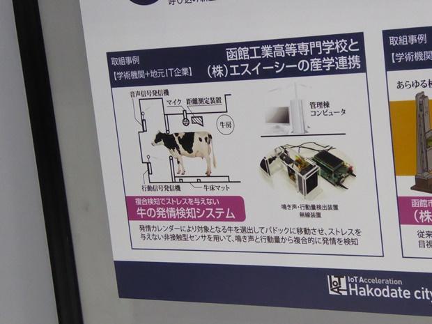 函館市 牛の発情検知システム