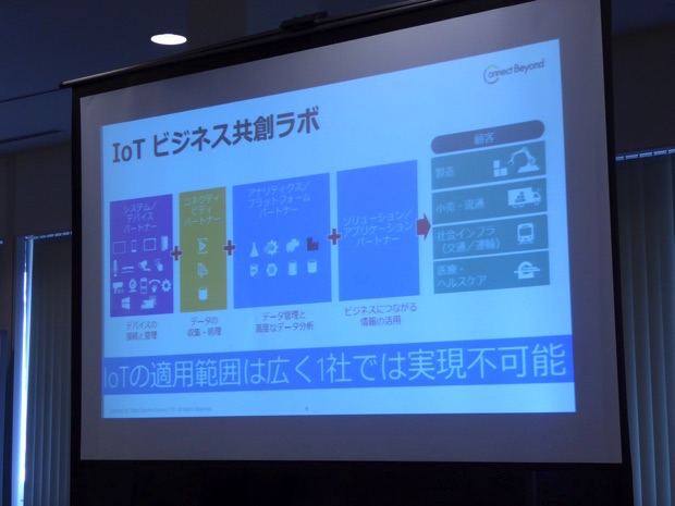 IoTビジネス共創ラボ。Iotの適応範囲は広く、1社では実現不可能