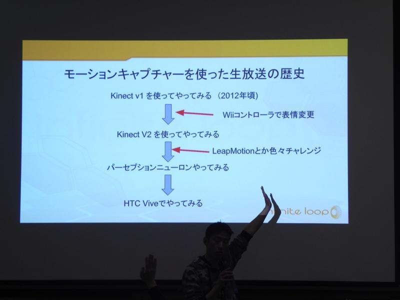 山口さんよりモーションキャプチャを使った生放送の歴史の紹介