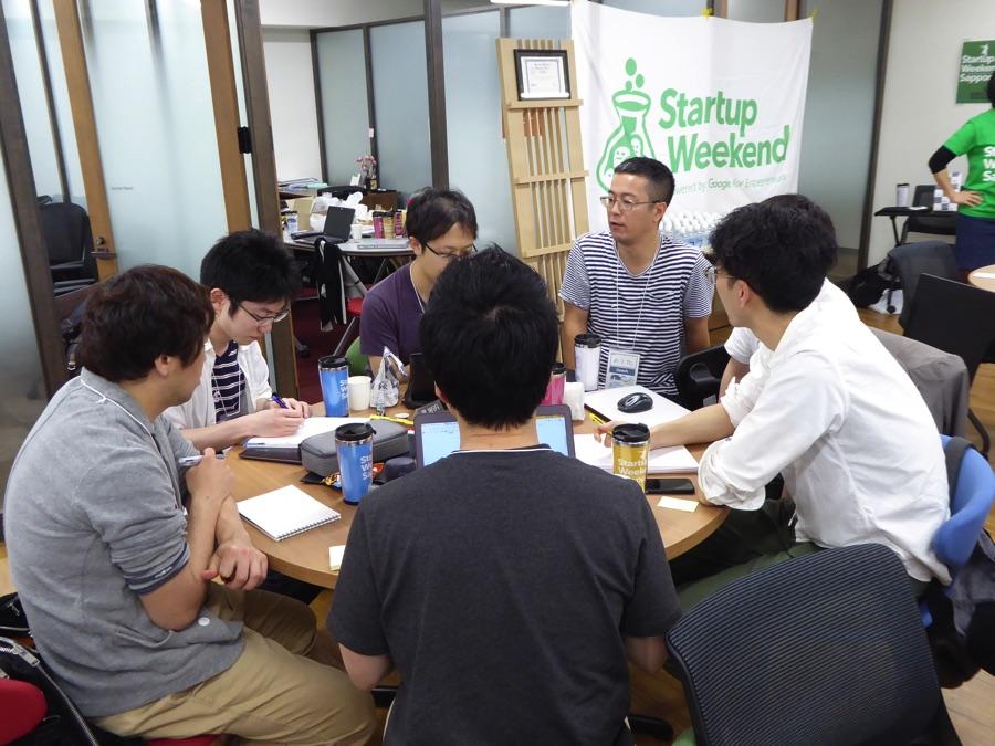 Chaos ASIA合同会社 代表社員 依田知則さんのコーチング