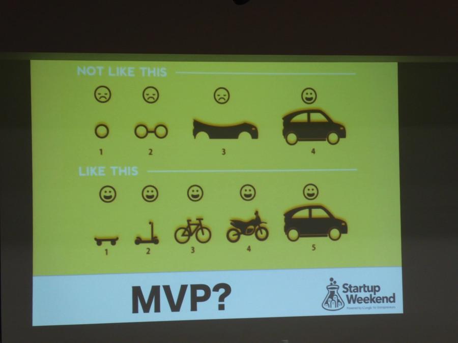 紙でも対話でもいいので、実用できる最小限のMVP(Minimum Viable Product)を作ってください。