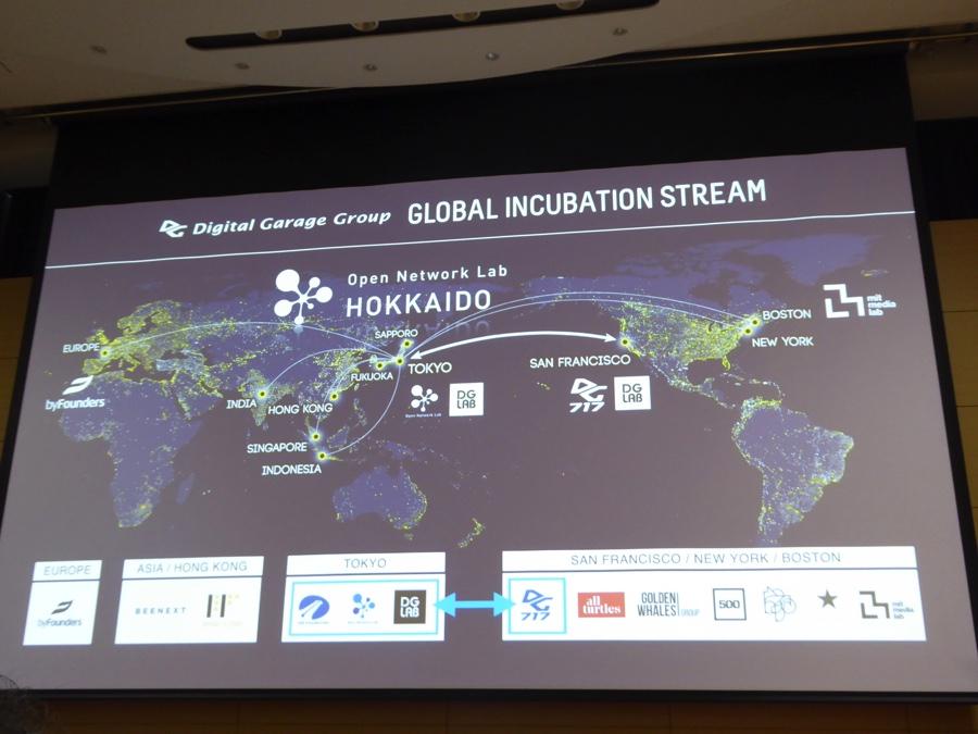 デジタルガレージの世界的なインキュベーションの流れ