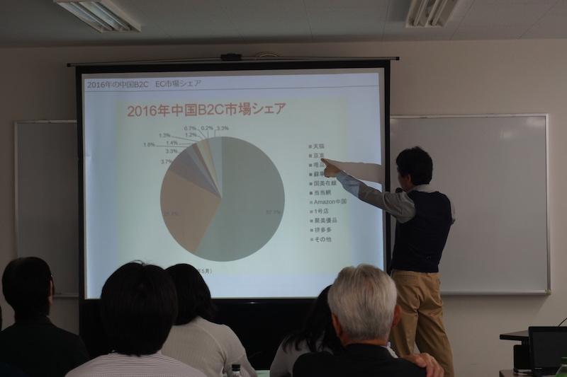 2016年中国B2C市場シェア