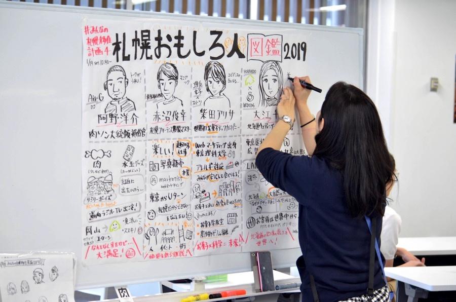 セッション中は株式会社MIERUNEの木村あゆみさんによるグラフィックレコーディングが展開。