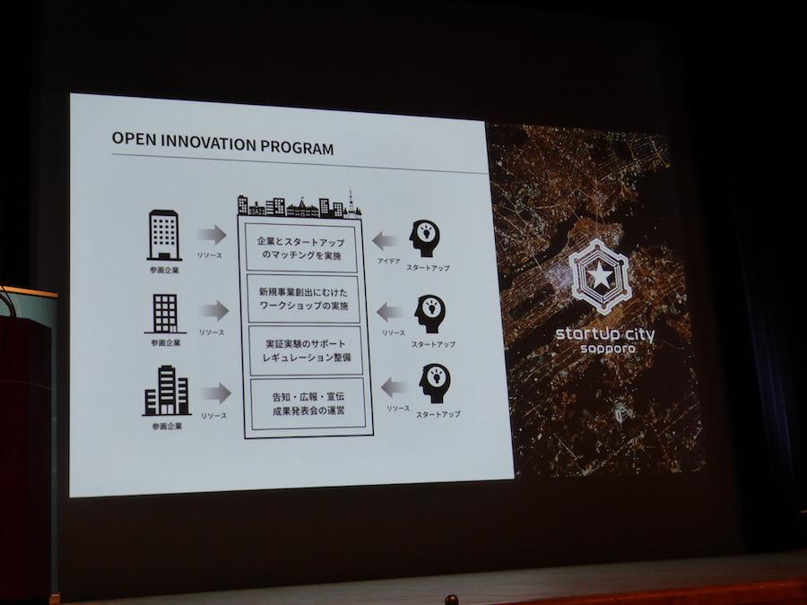 STARTUP CITY SAPPORO OPEN INNOVATION PROGRAM