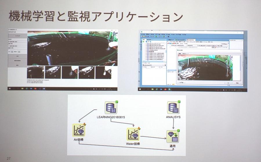 機械学習と監視アプリケーション