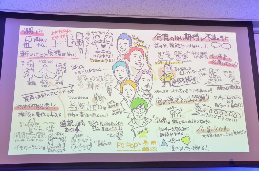 タムラカイ氏グラフィックレコーディング