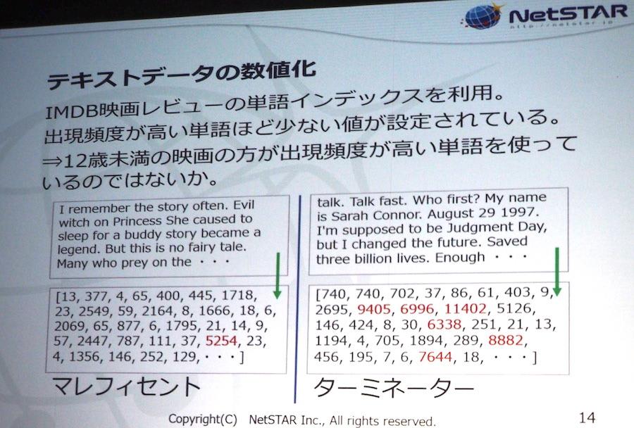 kita-teck2019ネットスター株式会社の発表資料