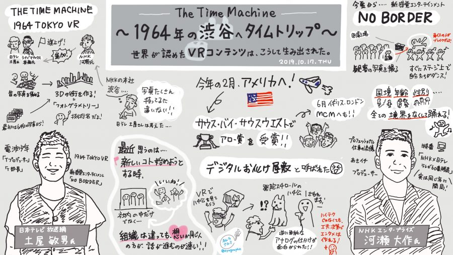 世界が認めるVRコンテンツはどう生まれた?「The Time Machine~1964年の渋谷へタイムトリップ~」NoMapsビジネスカンファレンス2019