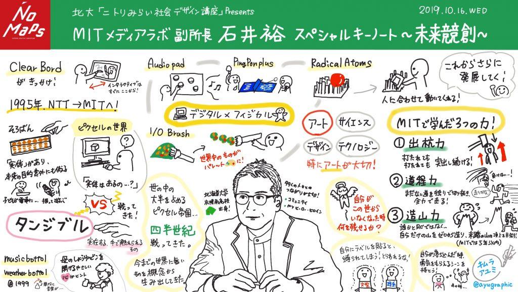木村あゆみさん(@ayugraphic)によるスペシャルキーノートのグラフィックレコーディング