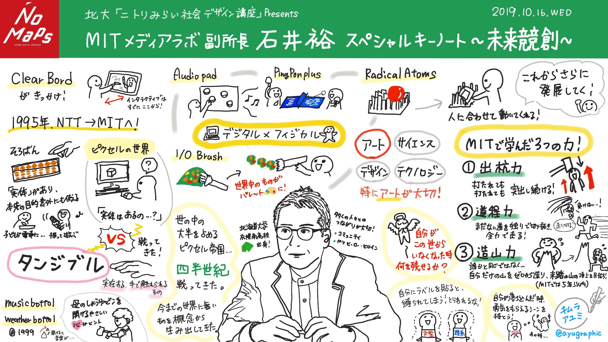 MITメディアラボ石井裕「真のビジョンが未来を照らす」 – NoMaps2019ビジネスカンファレンスレポート