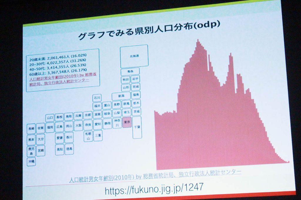 日本の少子化問題2