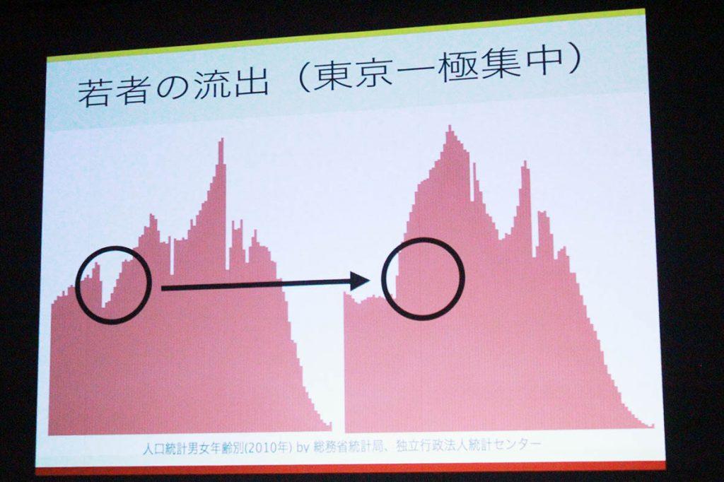 日本の少子化問題3