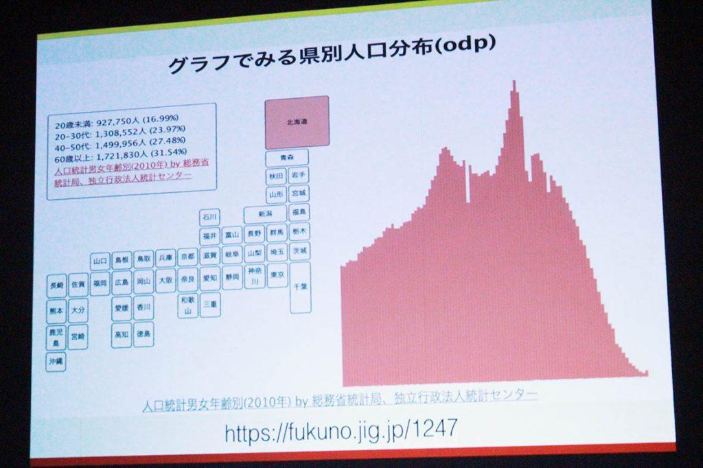 日本の少子化問題4