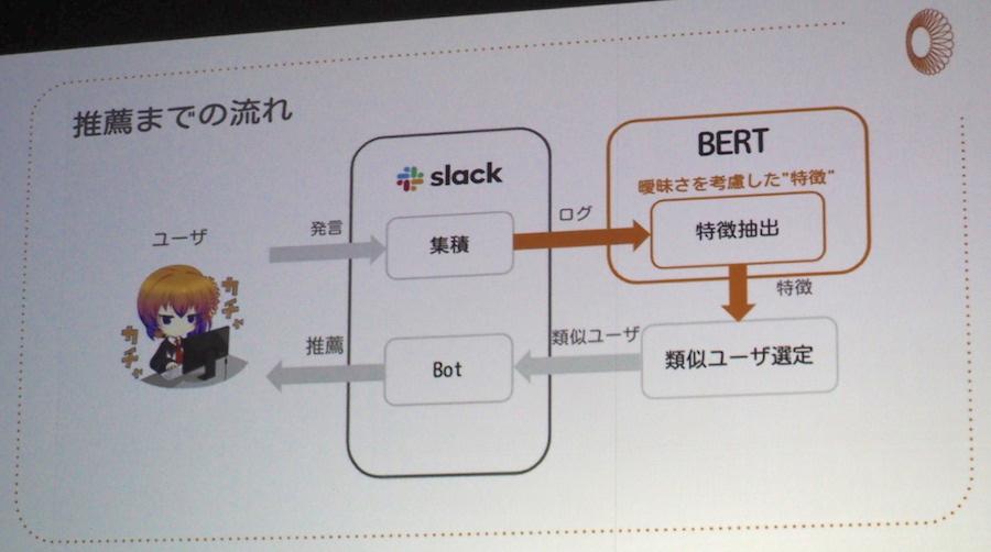 kita-teck2019株式会社インフィニットループの発表資料