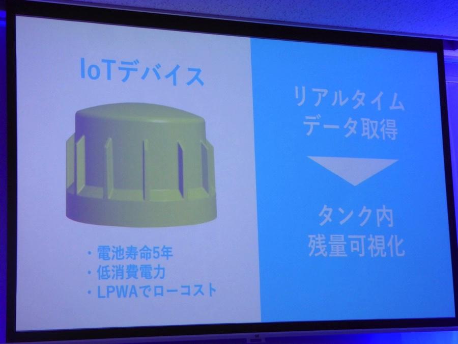 タンク内の灯油残量を可視化するIoTデバイス