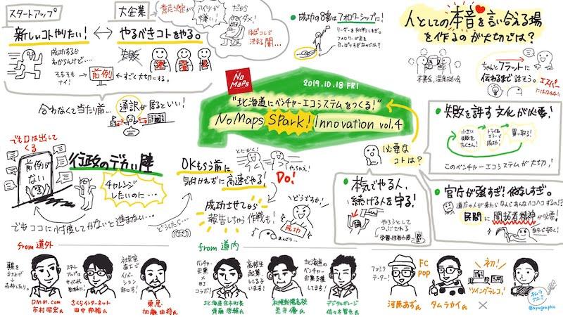 作:木村あゆみ氏(@ayugraphic)
